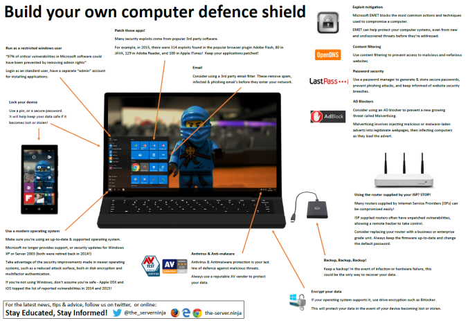 thumbnail - security infographic